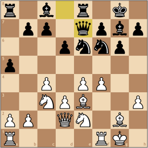 With this move, the game started to feel more like a G/15 online game. If Black were serious, he would have tried Nh5 and Qh4. But even there the play isn't very convincing.