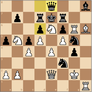 My only slip-up. 46. Nxg5 is much more efficient as 46... Nxg5 47. Bxg5 fxg5 48. Re6+. My line 46. Bxg5? allows for 46... fxg5, and now I have to sacrifice my knight to win the queen.
