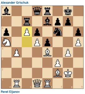 With this move, White clamps down on the position with a passed pawn. Black is completely lost. Who would have thought that ...e6-e5 would have been such a mistake?