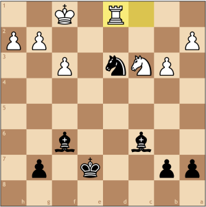 In games that feel like a pendulum swinging, the guy to blunder last always loses. Here White must have missed that Bb5 at the end of the line is simply winning. Black should be able to easily convert the point.