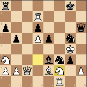 White offers his knight so his queen can finally have access to squares (g6 and h7). However, its too little, too late.