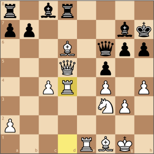 A mistake in mutual time trouble. As you may have noticed, while the computer evaluation is roughly equal before the knight blunder, it is difficult to find constructive moves for Black.