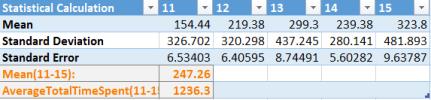 nov10_table11-15