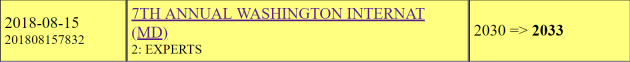 Washington International Rating